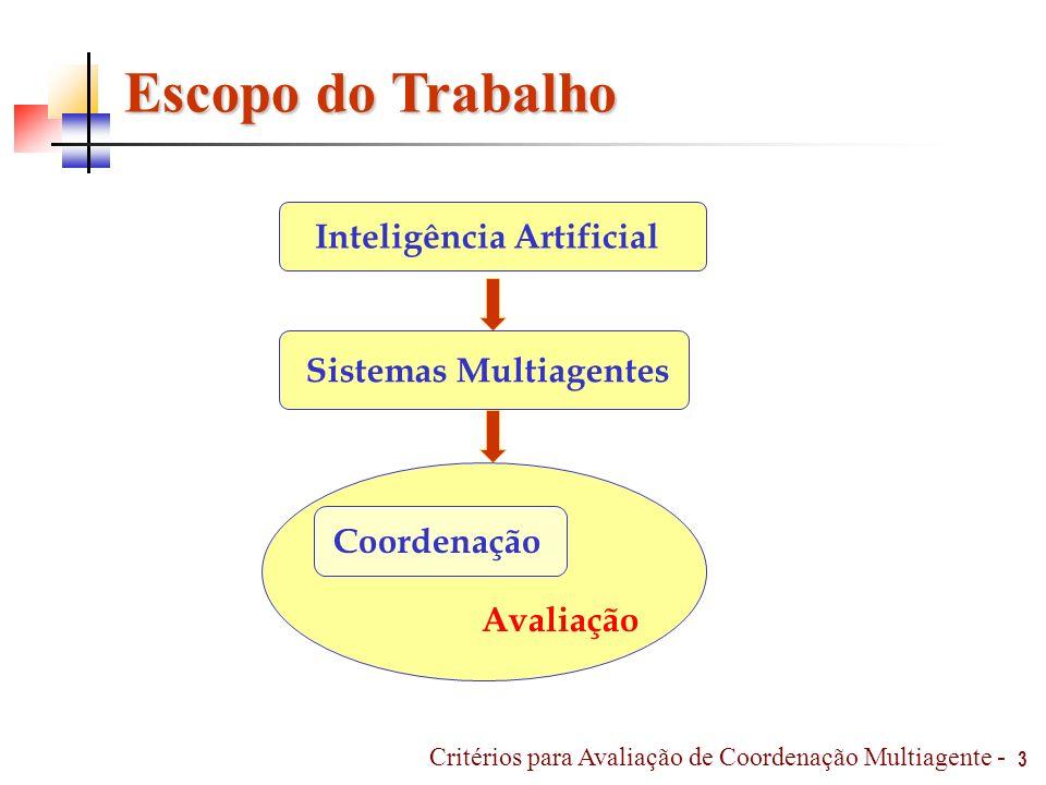Escopo do Trabalho Inteligência Artificial Sistemas Multiagentes