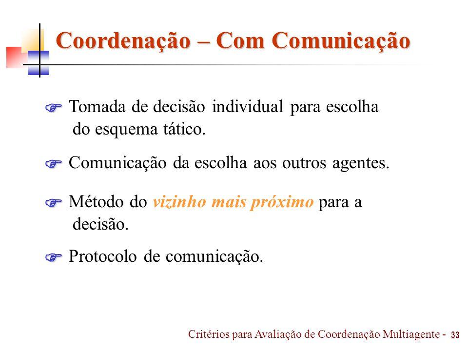 Coordenação – Com Comunicação