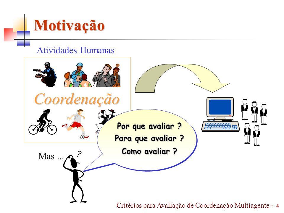 Motivação Coordenação Atividades Humanas Mas ... Por que avaliar