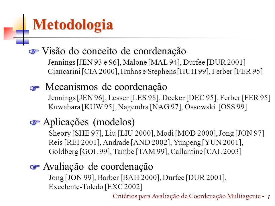 Metodologia Visão do conceito de coordenação   Aplicações (modelos)
