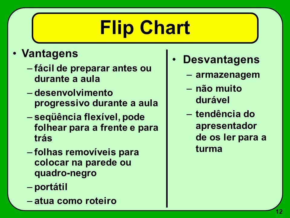 Flip Chart Vantagens Desvantagens
