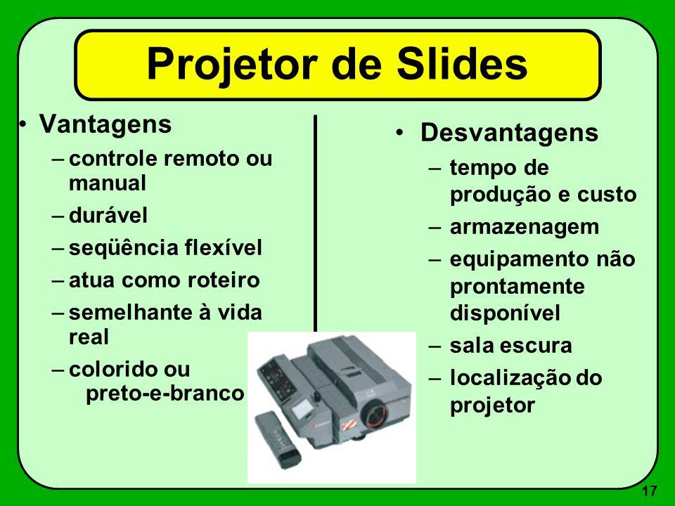 Projetor de Slides Vantagens Desvantagens controle remoto ou manual