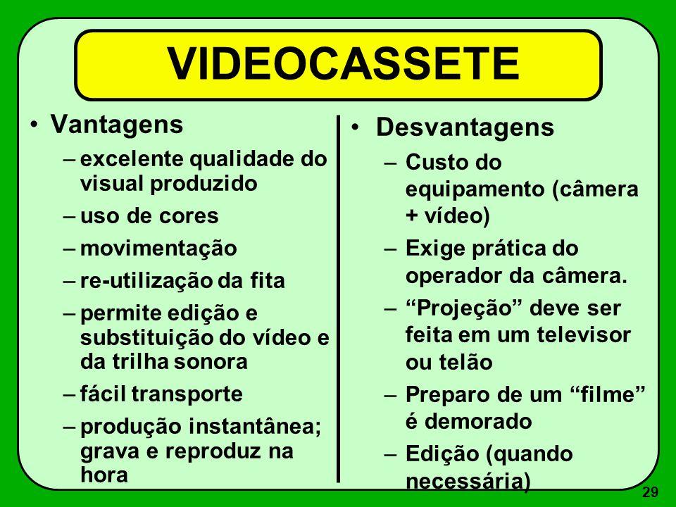 VIDEOCASSETE Vantagens Desvantagens