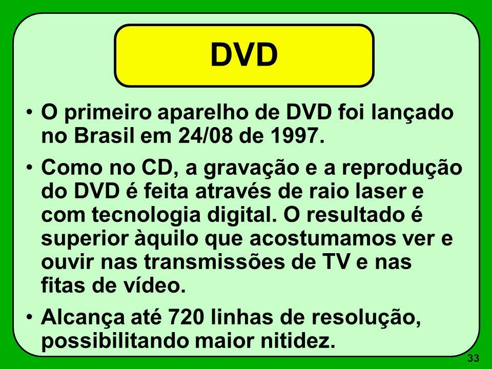 DVD O primeiro aparelho de DVD foi lançado no Brasil em 24/08 de 1997.
