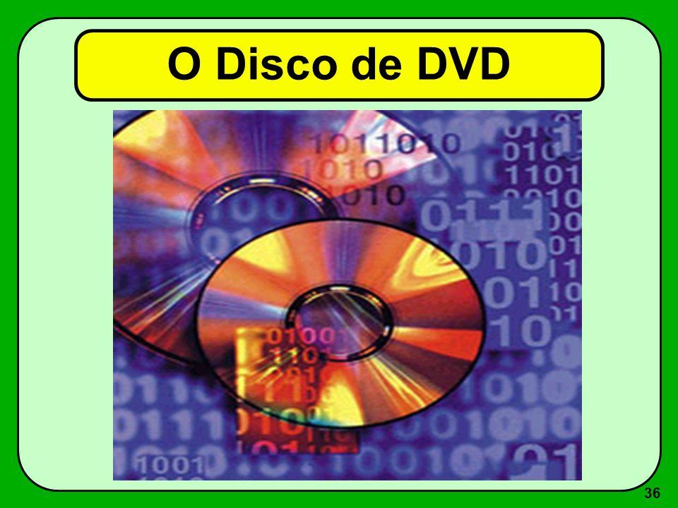 O Disco de DVD