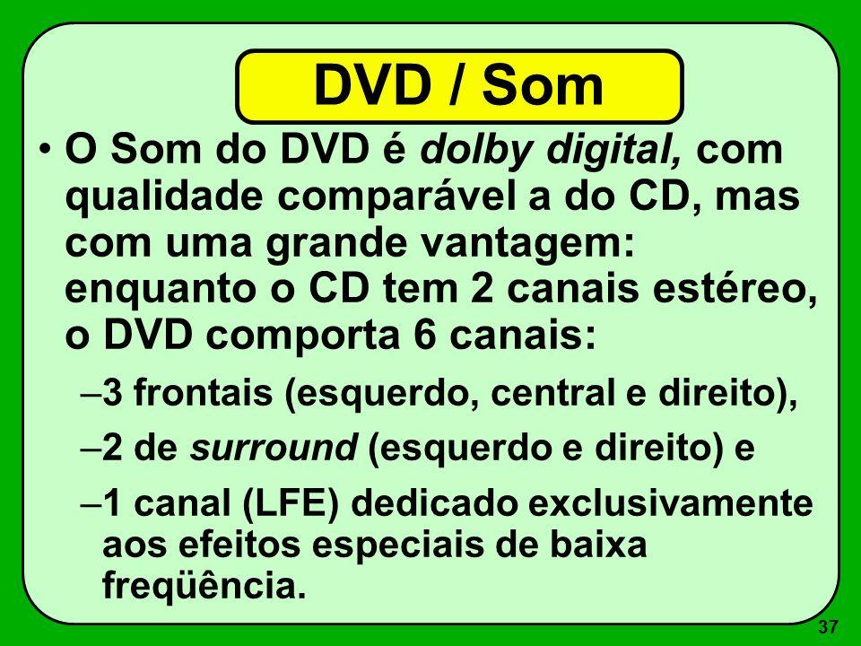 DVD / Som