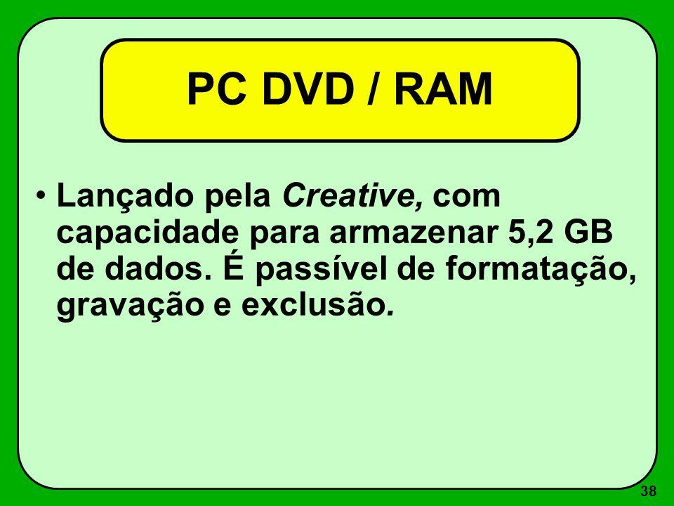 PC DVD / RAM Lançado pela Creative, com capacidade para armazenar 5,2 GB de dados.