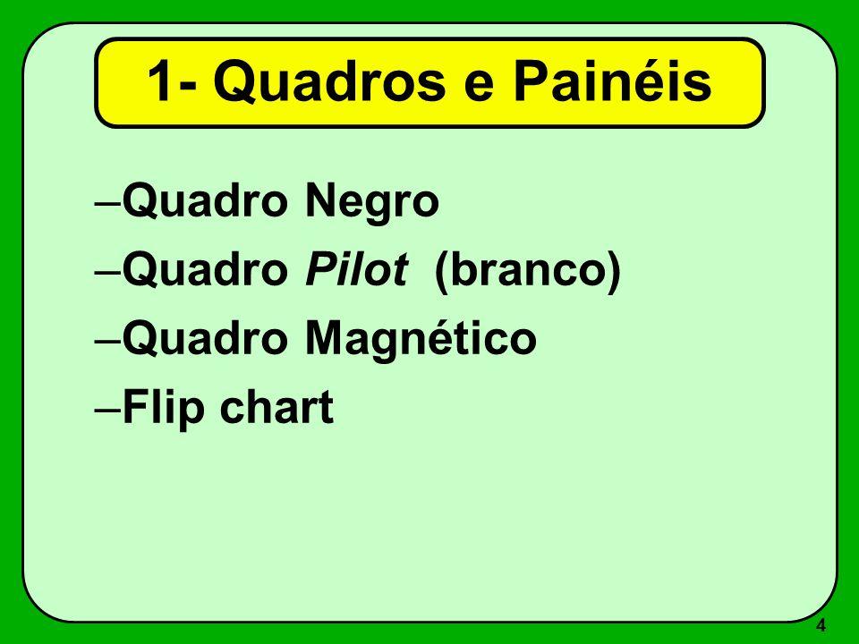 1- Quadros e Painéis Quadro Negro Quadro Pilot (branco)