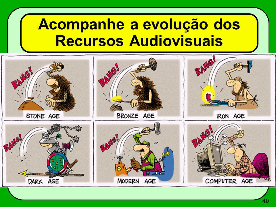 Acompanhe a evolução dos Recursos Audiovisuais