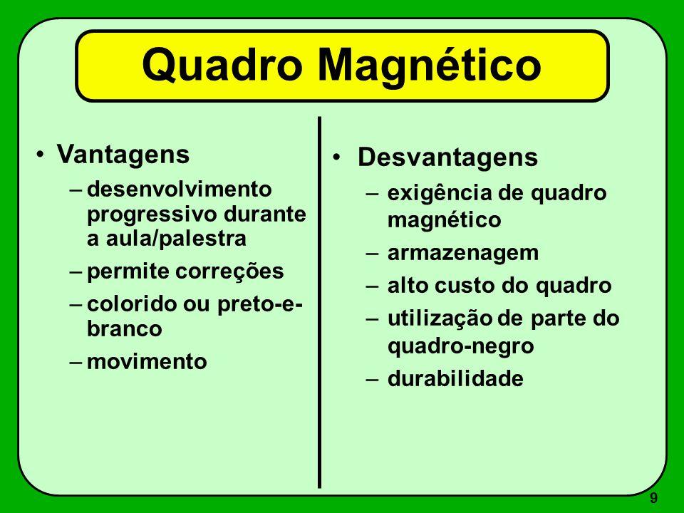 Quadro Magnético Vantagens Desvantagens