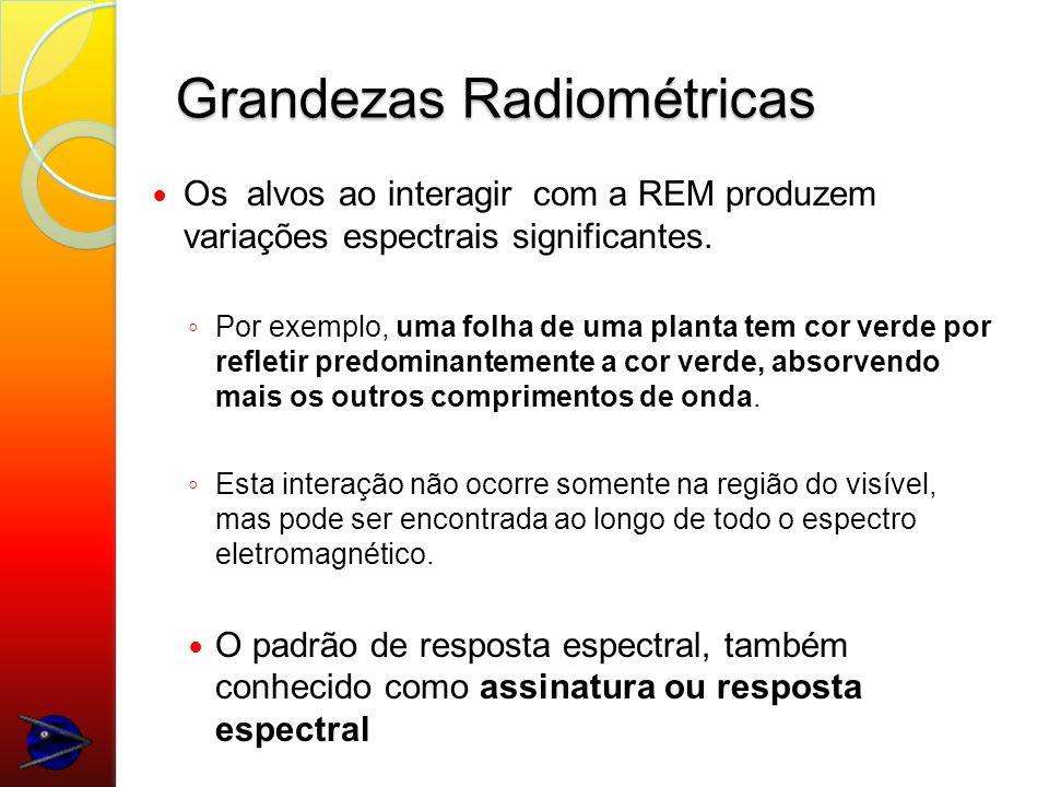 Grandezas Radiométricas