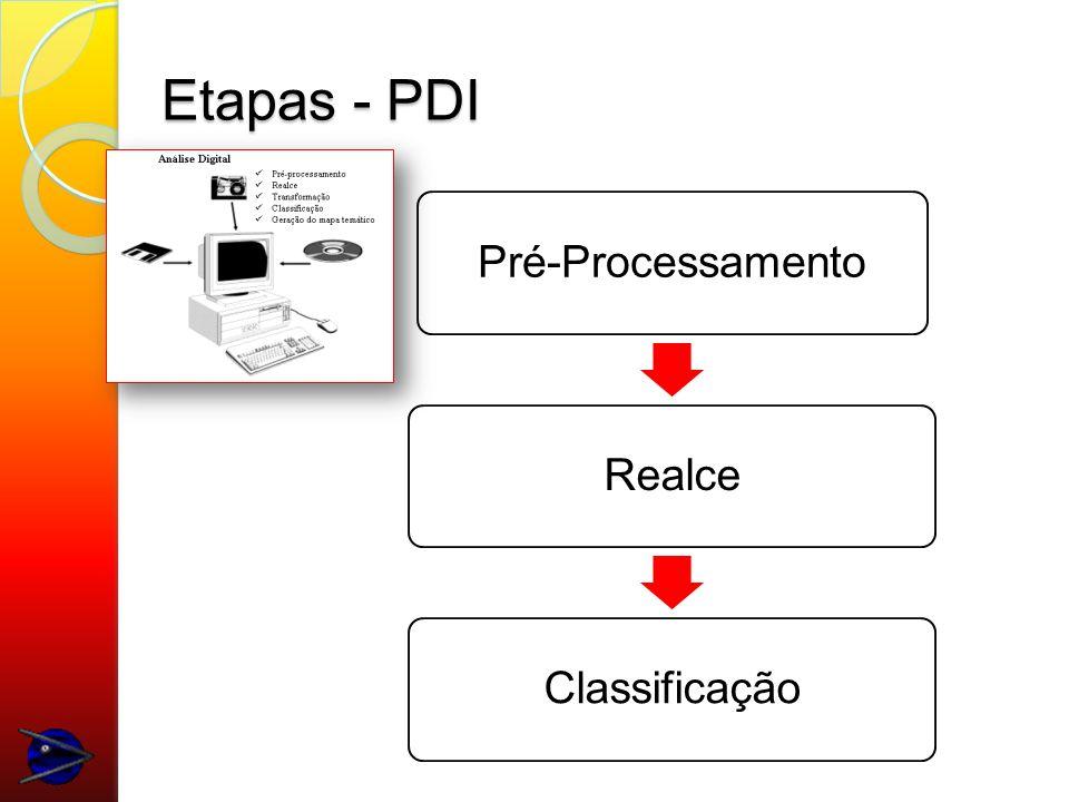 Etapas - PDI Pré-Processamento Realce Classificação