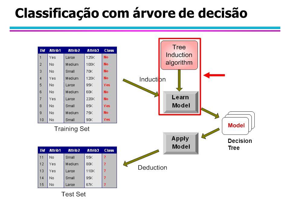 Classificação com árvore de decisão