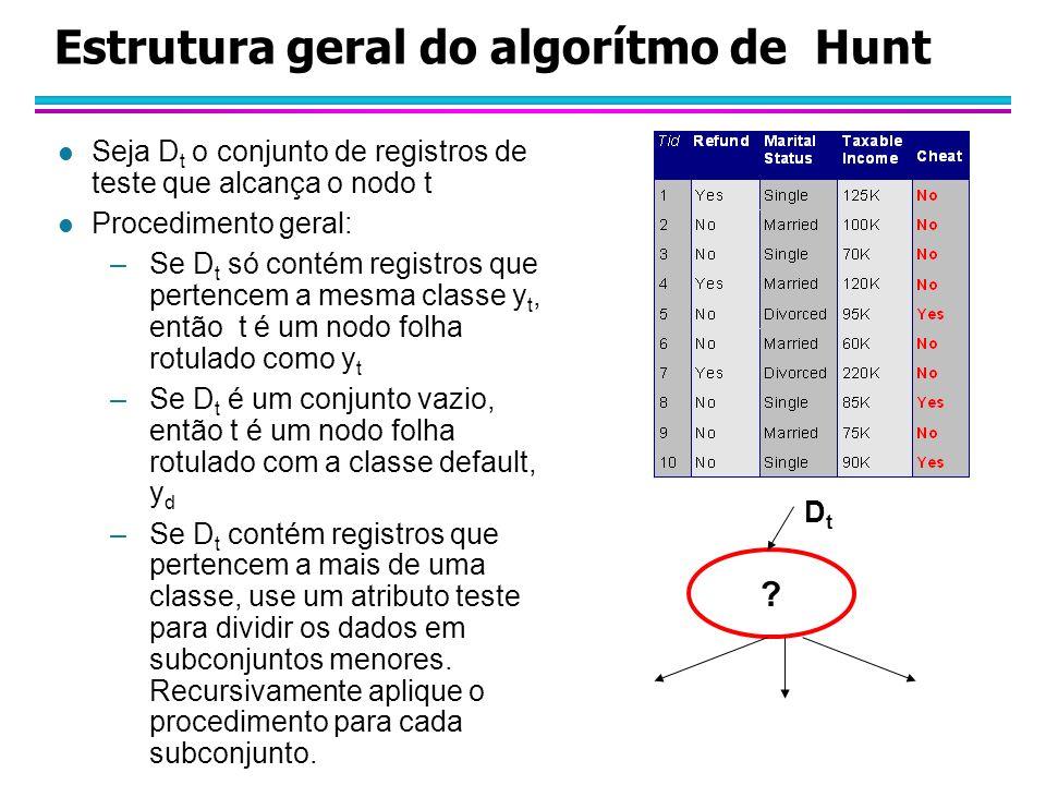 Estrutura geral do algorítmo de Hunt