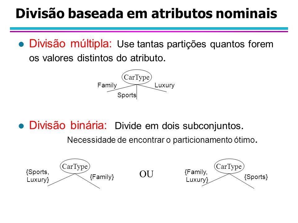 Divisão baseada em atributos nominais