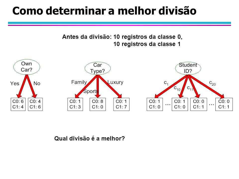 Como determinar a melhor divisão