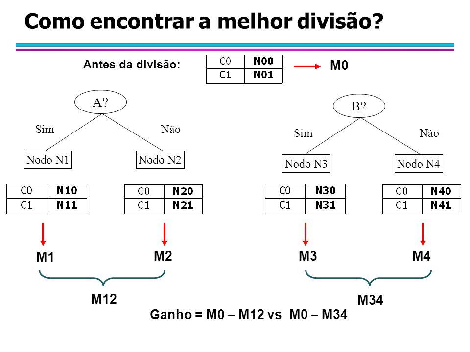 Como encontrar a melhor divisão