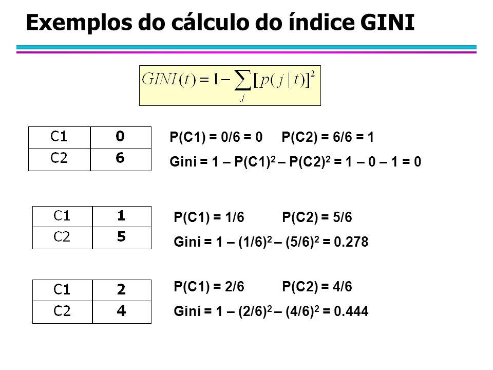 Exemplos do cálculo do índice GINI