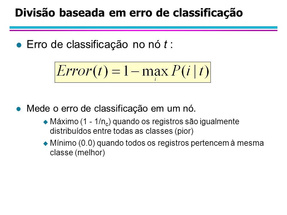 Divisão baseada em erro de classificação