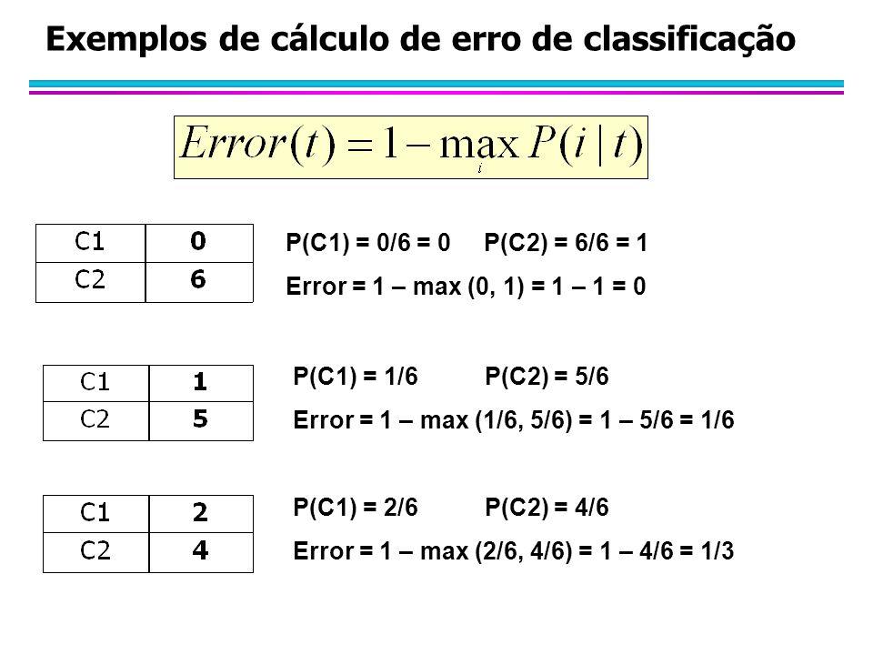 Exemplos de cálculo de erro de classificação