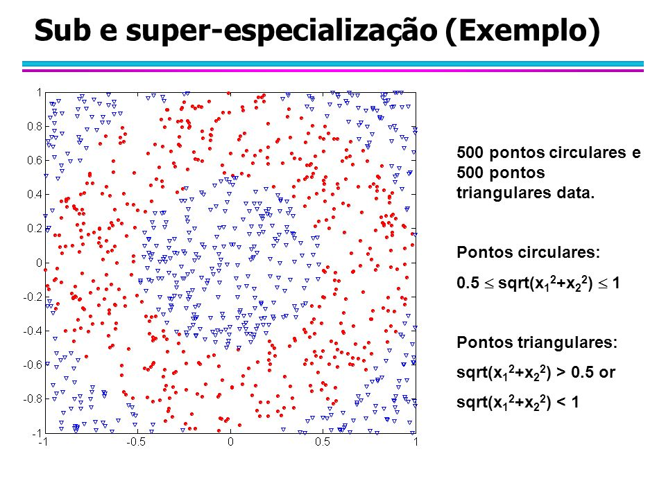 Sub e super-especialização (Exemplo)
