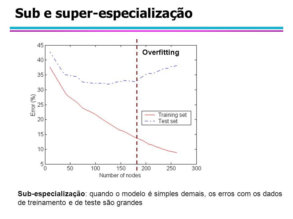Sub e super-especialização
