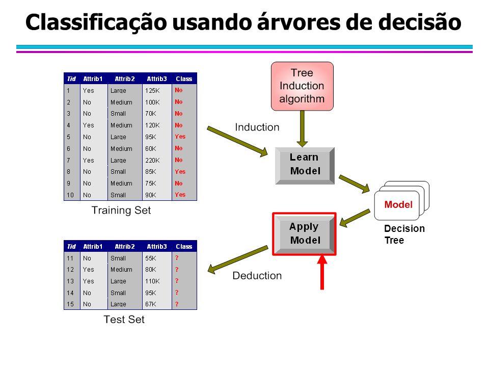 Classificação usando árvores de decisão