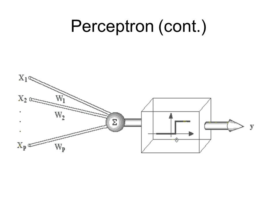 Perceptron (cont.)