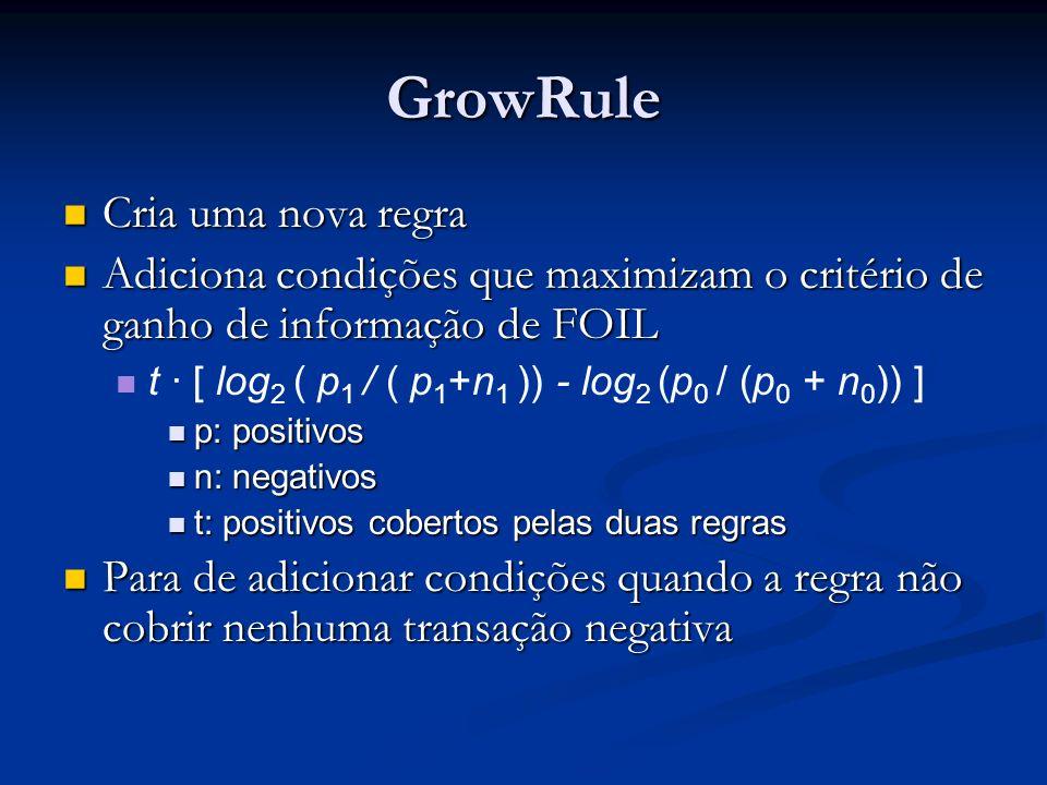 GrowRule Cria uma nova regra