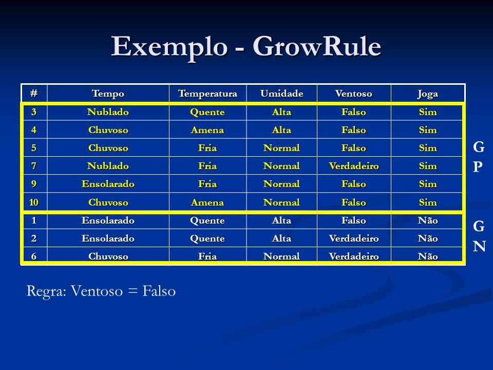 Exemplo - GrowRule GP GN Regra: Ventoso = Falso # Tempo Temperatura