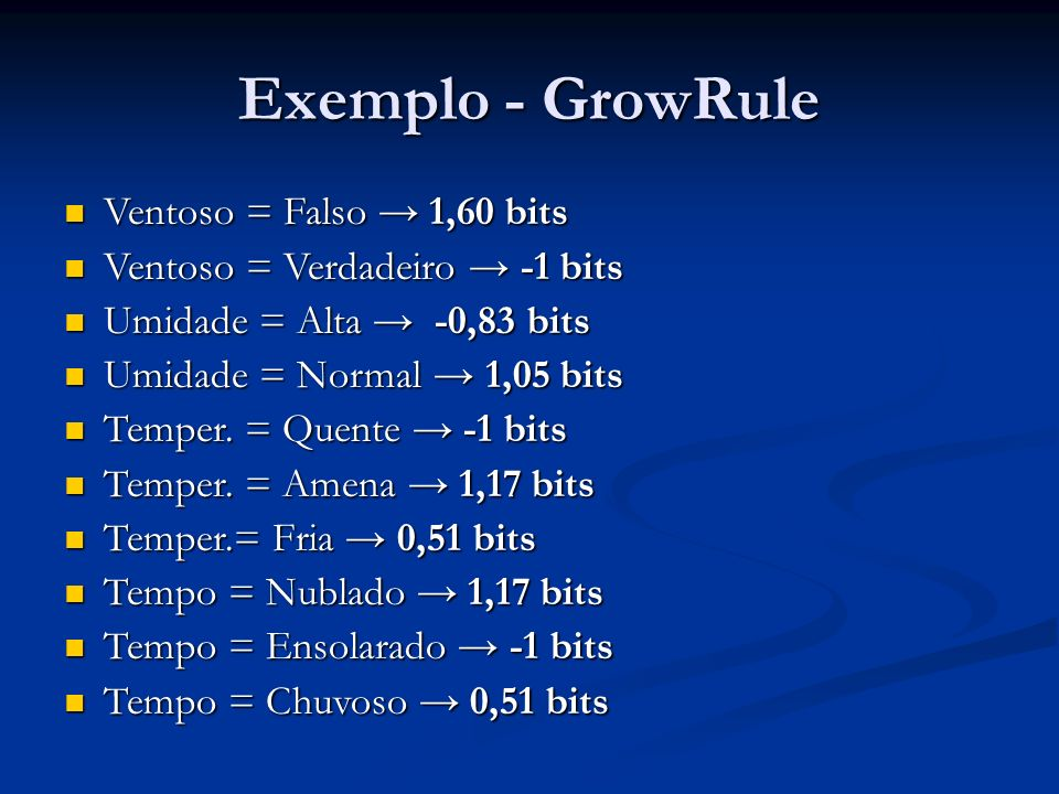 Exemplo - GrowRule Ventoso = Falso → 1,60 bits