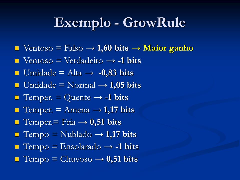 Exemplo - GrowRule Ventoso = Falso → 1,60 bits → Maior ganho