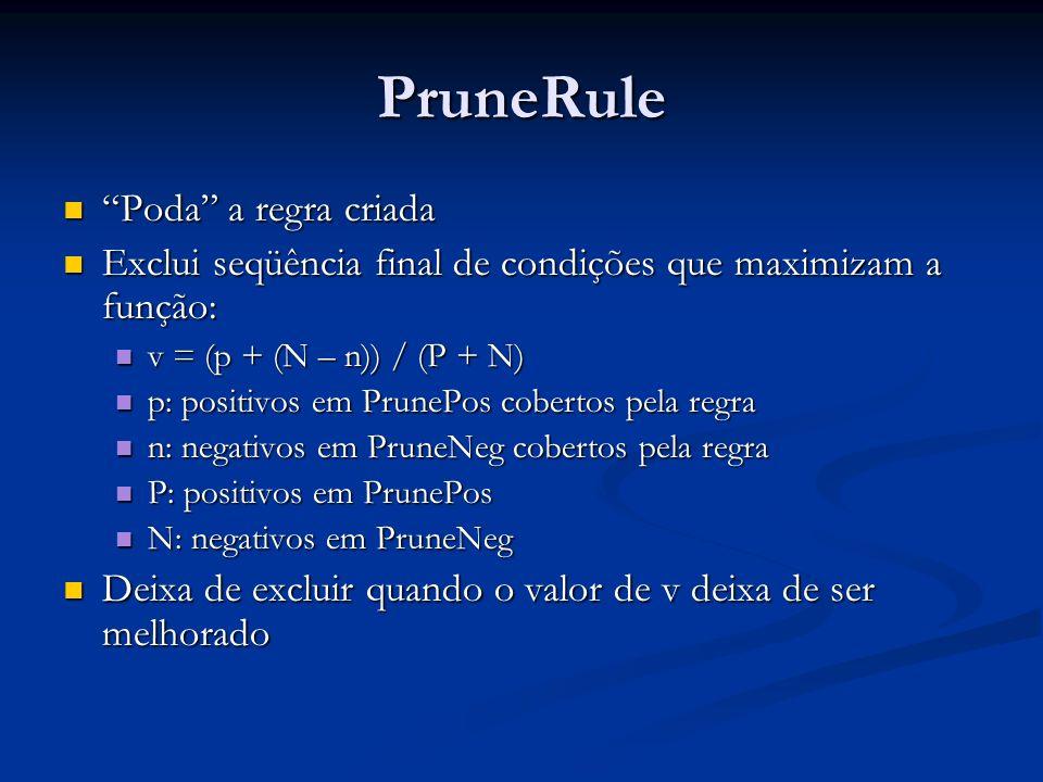 PruneRule Poda a regra criada