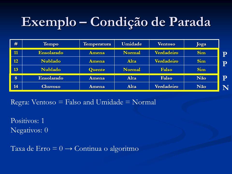 Exemplo – Condição de Parada