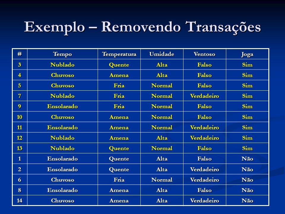 Exemplo – Removendo Transações