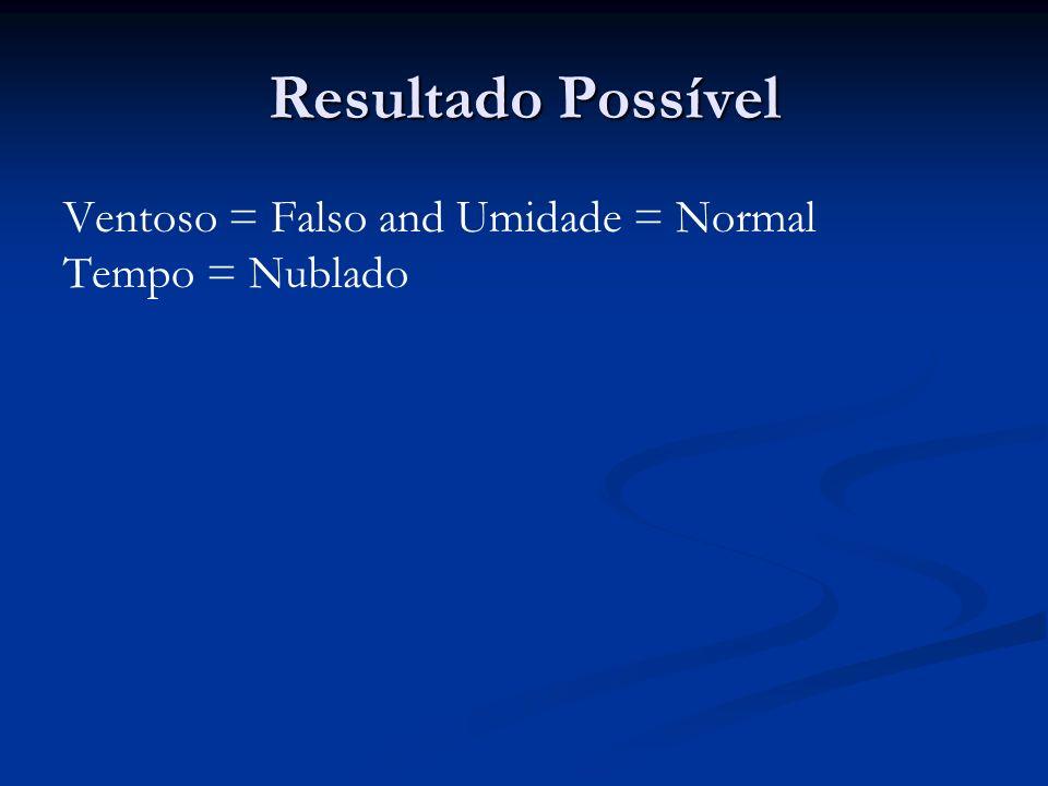 Resultado Possível Ventoso = Falso and Umidade = Normal