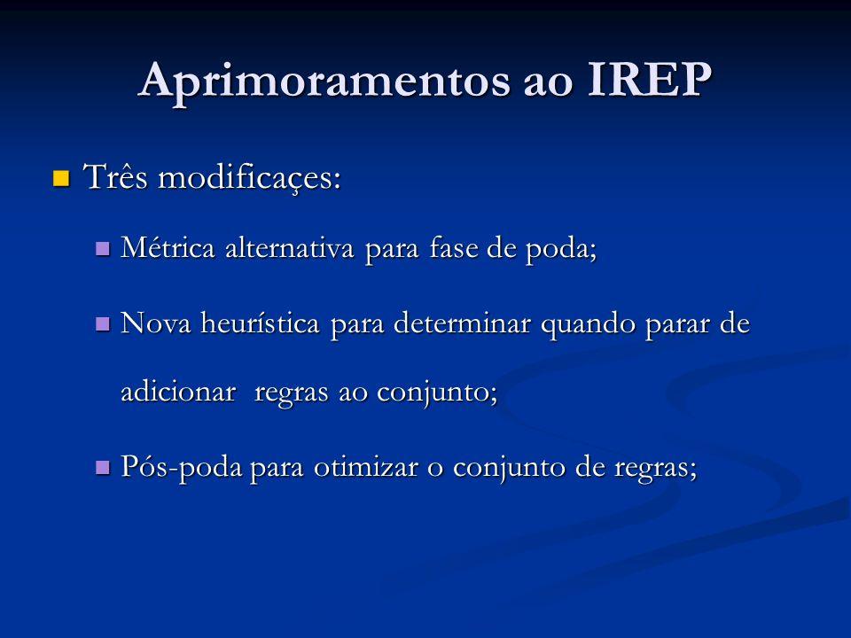 Aprimoramentos ao IREP