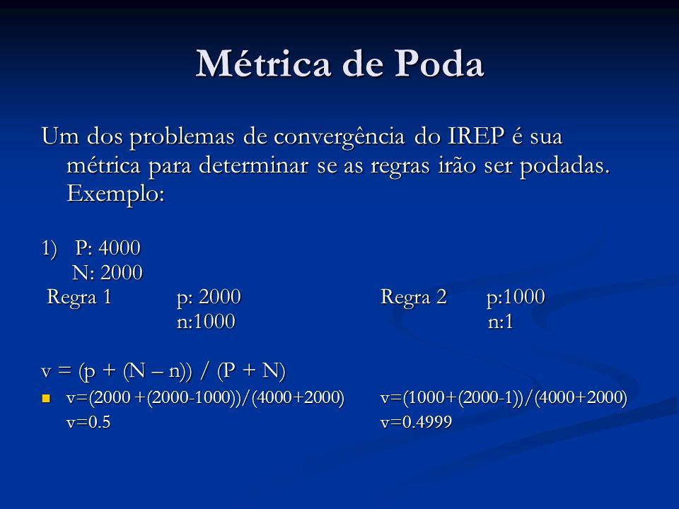 Métrica de Poda Um dos problemas de convergência do IREP é sua métrica para determinar se as regras irão ser podadas. Exemplo: