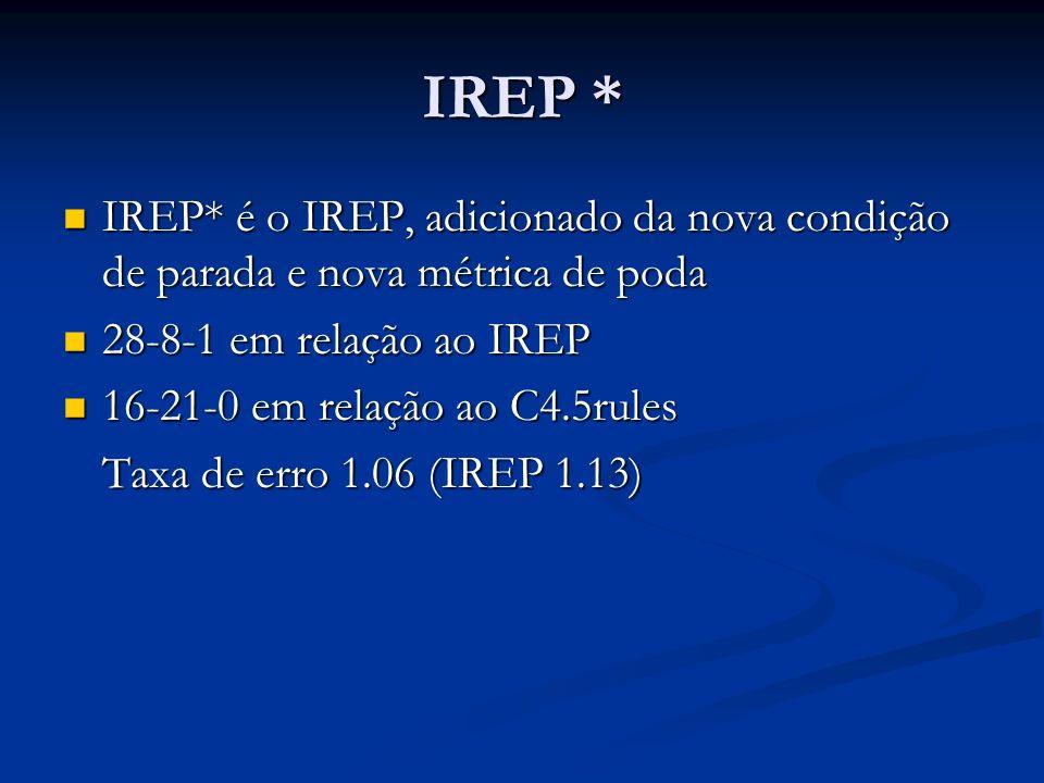 IREP * IREP* é o IREP, adicionado da nova condição de parada e nova métrica de poda. 28-8-1 em relação ao IREP.