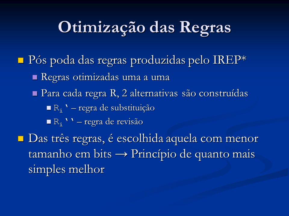 Otimização das Regras Pós poda das regras produzidas pelo IREP*