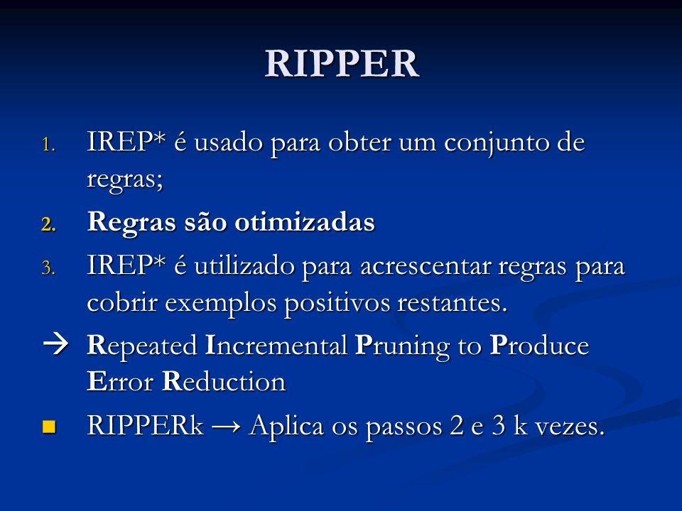 RIPPER IREP* é usado para obter um conjunto de regras;