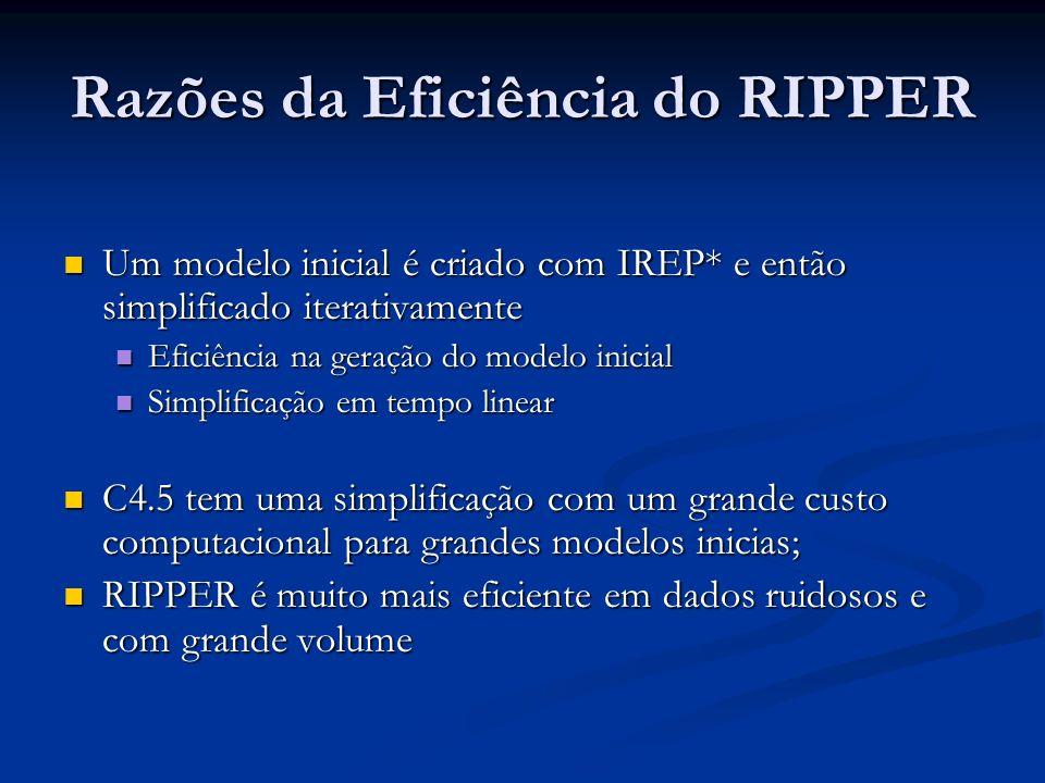 Razões da Eficiência do RIPPER