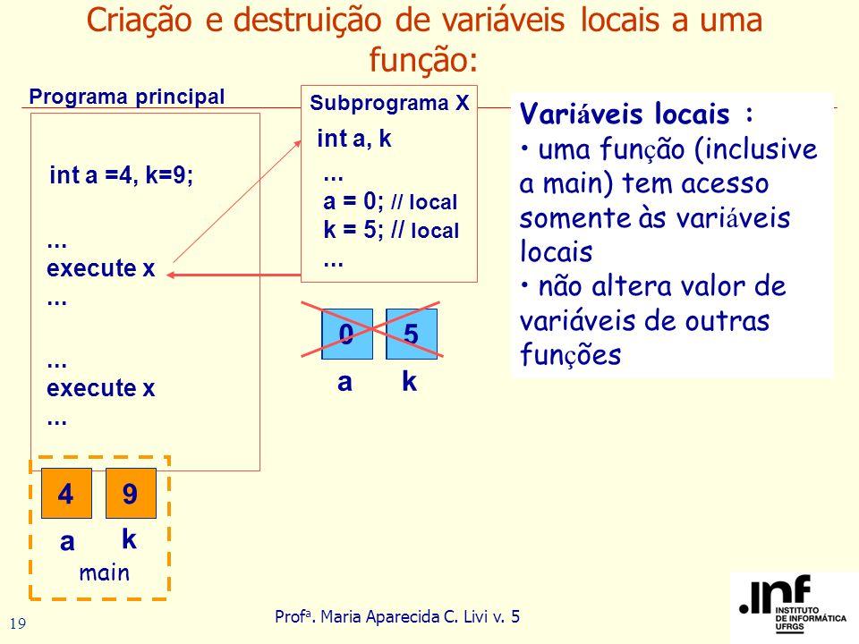 Criação e destruição de variáveis locais a uma função: