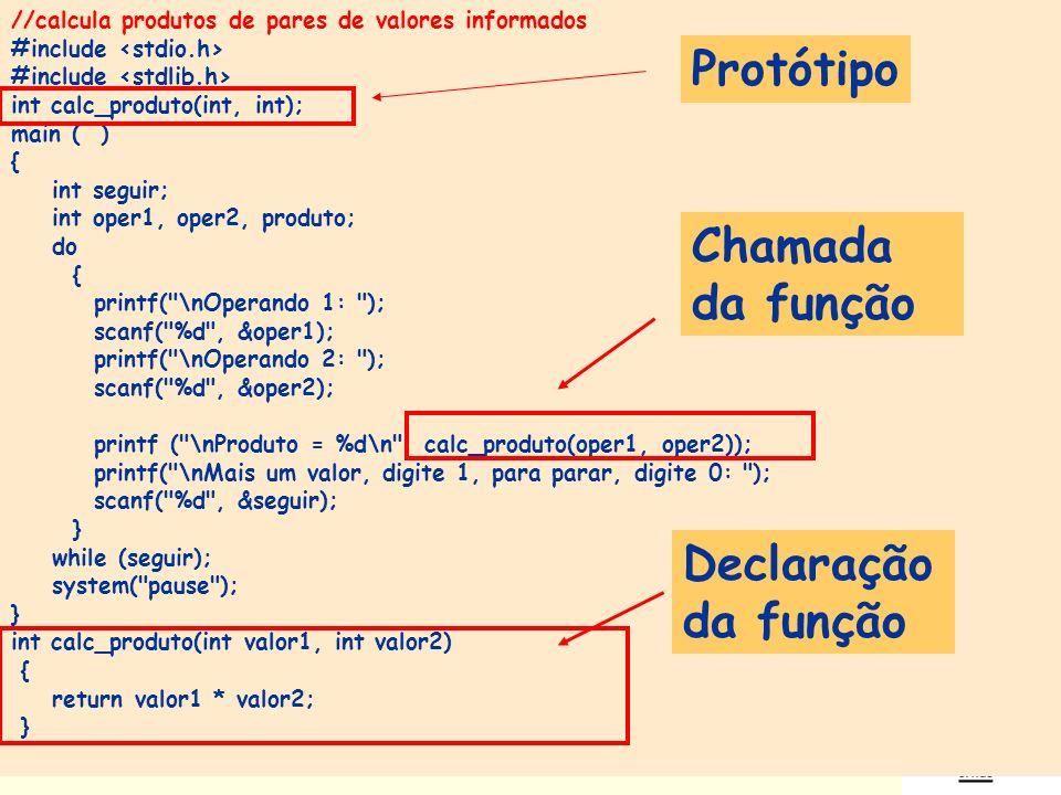 Protótipo Chamada da função Declaração da função