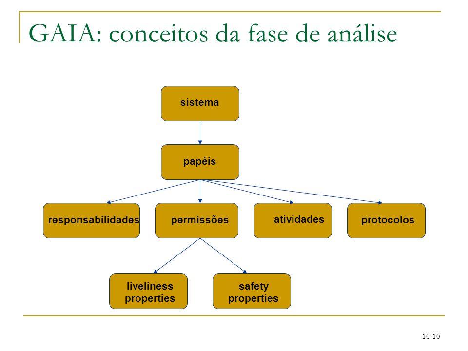 GAIA: conceitos da fase de análise