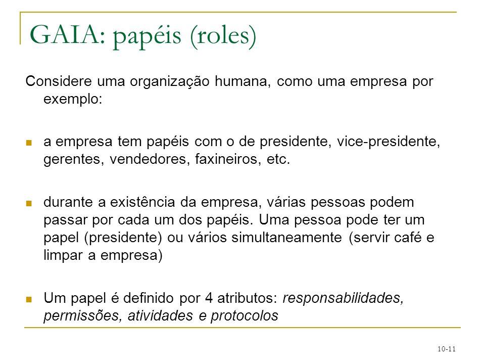 GAIA: papéis (roles) Considere uma organização humana, como uma empresa por exemplo: