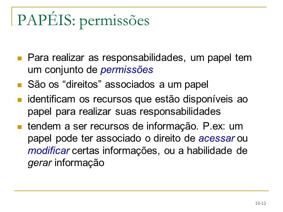 PAPÉIS: permissõesPara realizar as responsabilidades, um papel tem um conjunto de permissões. São os direitos associados a um papel.