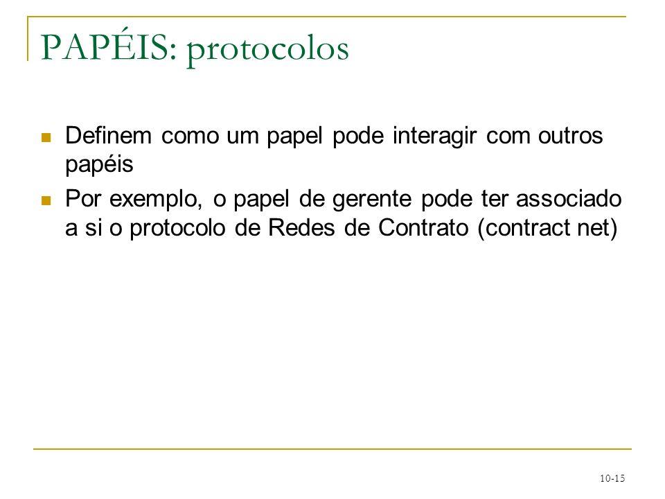 PAPÉIS: protocolos Definem como um papel pode interagir com outros papéis.