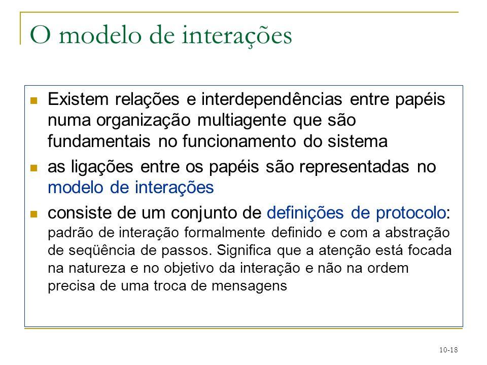 O modelo de interações