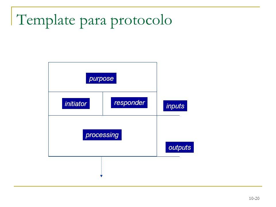 Template para protocolo